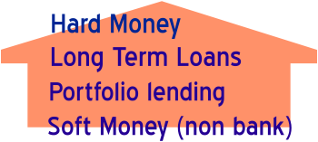 Texas Investor Loan Menu